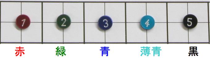 Mシリーズ、Rシリーズ(アルミ製)